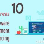 10 Risk Areas for Software Development Outsourcing